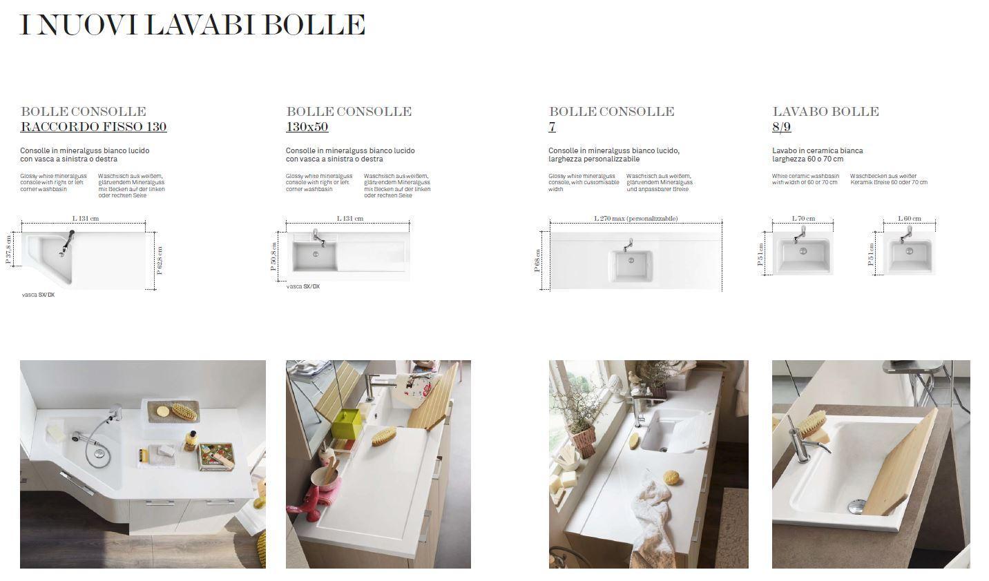 Mobili per la lavanderia arredo lavanderia centro for Raccordo casa contemporanea